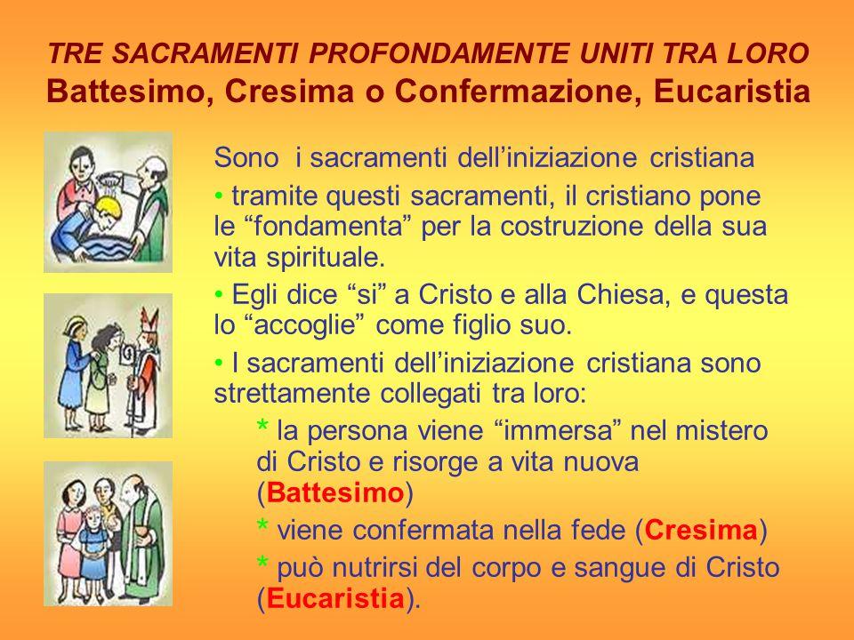 Il rito della CRESIMA transizione manuale Parrocchie Massa e LizZano Ritiro Cresimandi S. Benedetto in Alpe 21-22 aprile 2012