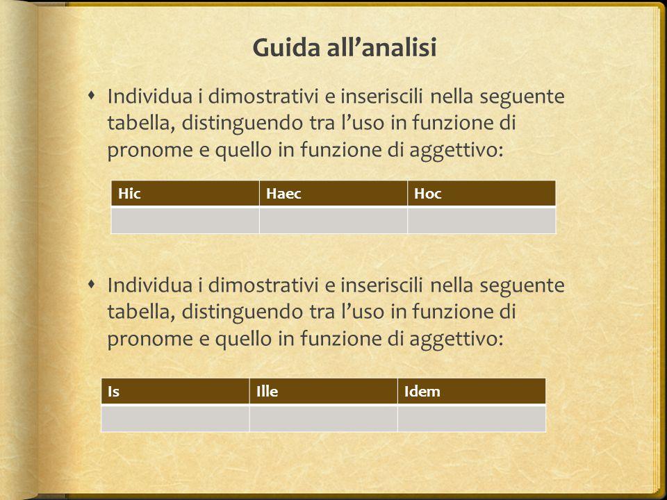Guida all'analisi  Individua i dimostrativi e inseriscili nella seguente tabella, distinguendo tra l'uso in funzione di pronome e quello in funzione