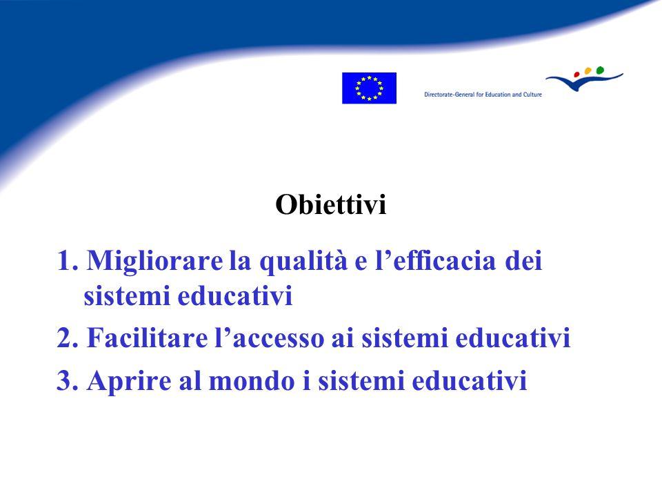 Obiettivi 1. Migliorare la qualità e l'efficacia dei sistemi educativi 2.
