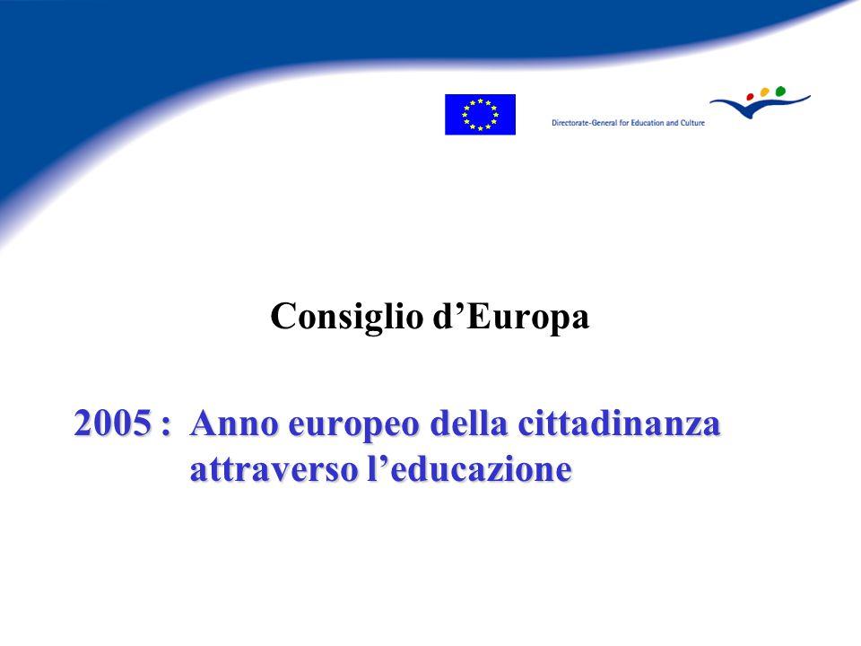Consiglio d'Europa 2005 :Anno europeo della cittadinanza attraverso l'educazione