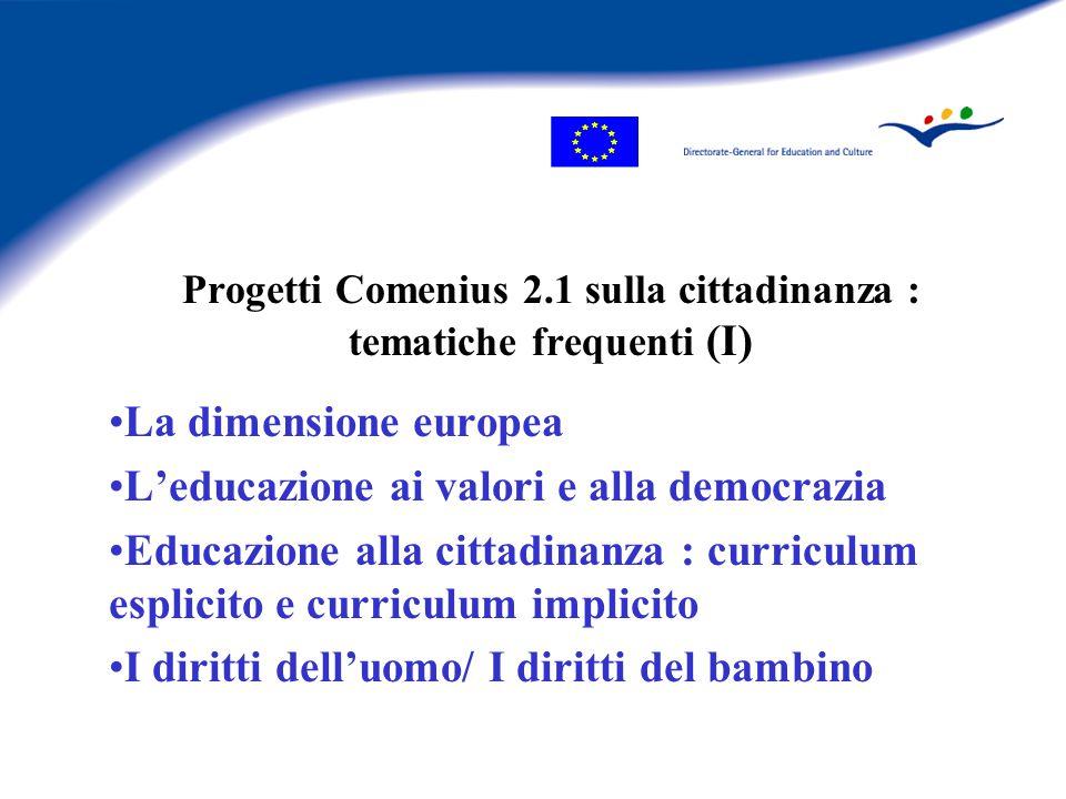 Progetti Comenius 2.1 sulla cittadinanza : tematiche frequenti (I) La dimensione europea L'educazione ai valori e alla democrazia Educazione alla cittadinanza : curriculum esplicito e curriculum implicito I diritti dell'uomo/ I diritti del bambino