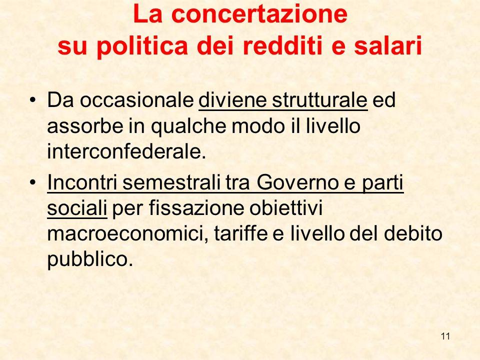 11 La concertazione su politica dei redditi e salari Da occasionale diviene strutturale ed assorbe in qualche modo il livello interconfederale.