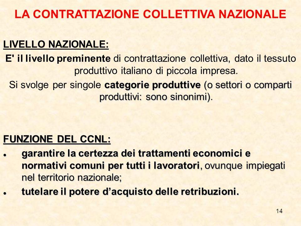 LA CONTRATTAZIONE COLLETTIVA NAZIONALE LIVELLO NAZIONALE: E il livello preminente di contrattazione collettiva, dato il tessuto produttivo italiano di piccola impresa.