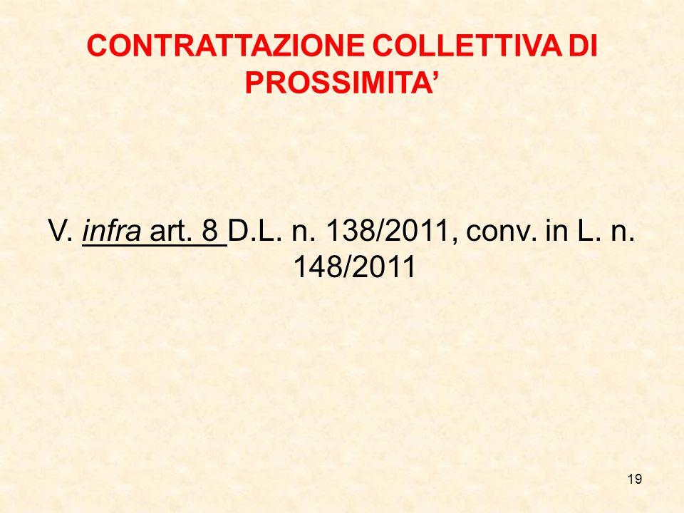 19 CONTRATTAZIONE COLLETTIVA DI PROSSIMITA' V.infra art.