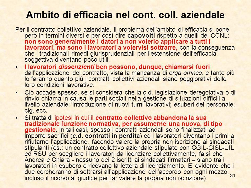 31 Ambito di efficacia nel cont.coll.