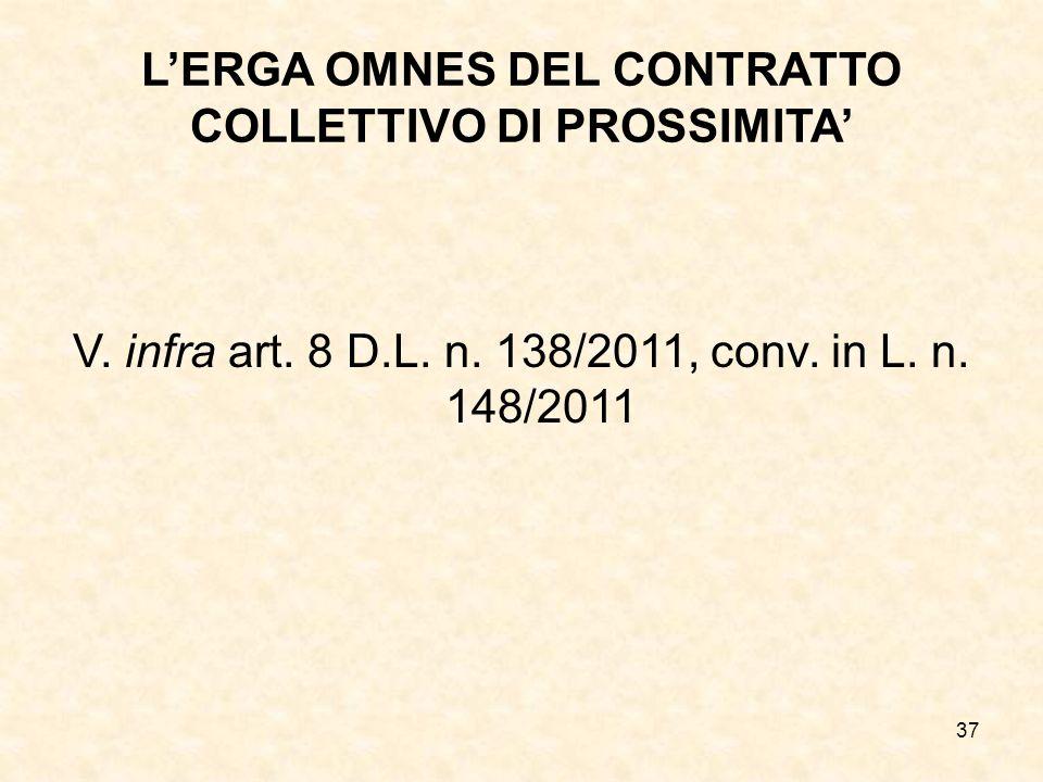 37 L'ERGA OMNES DEL CONTRATTO COLLETTIVO DI PROSSIMITA' V.