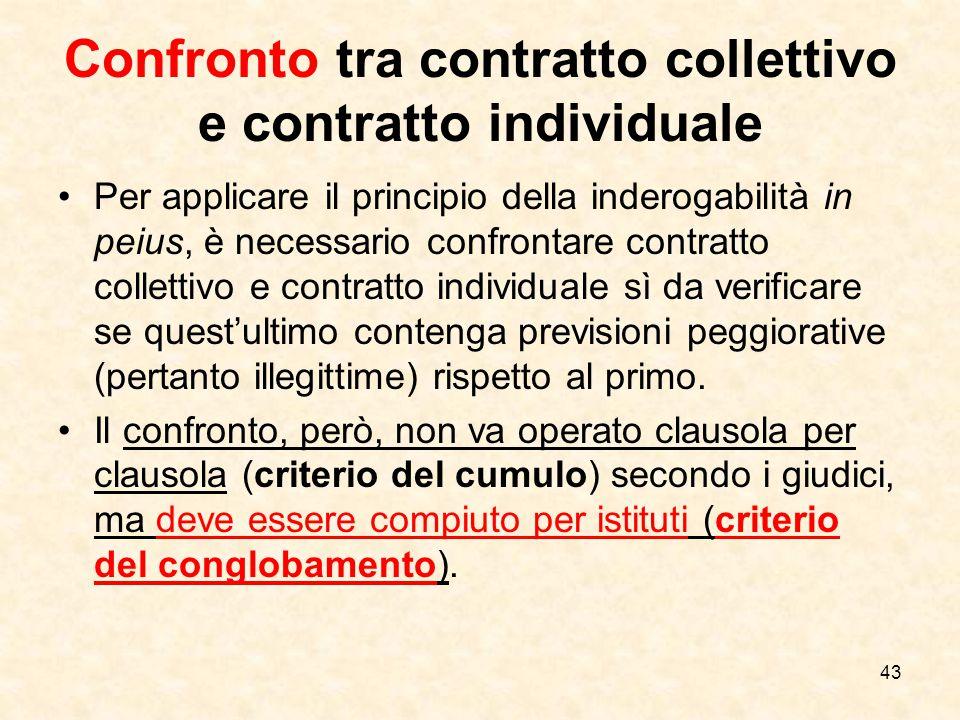 43 Confronto tra contratto collettivo e contratto individuale Per applicare il principio della inderogabilità in peius, è necessario confrontare contratto collettivo e contratto individuale sì da verificare se quest'ultimo contenga previsioni peggiorative (pertanto illegittime) rispetto al primo.