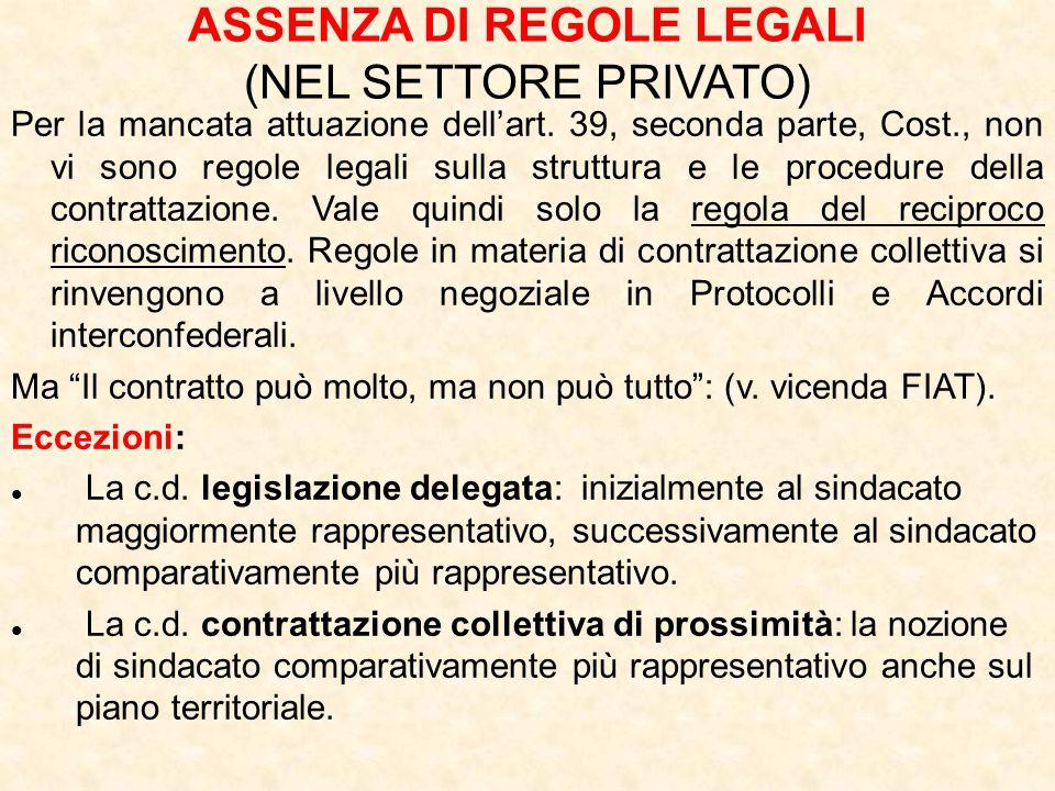 ASSENZA DI REGOLE LEGALI (NEL SETTORE PRIVATO) Per la mancata attuazione dell'art.