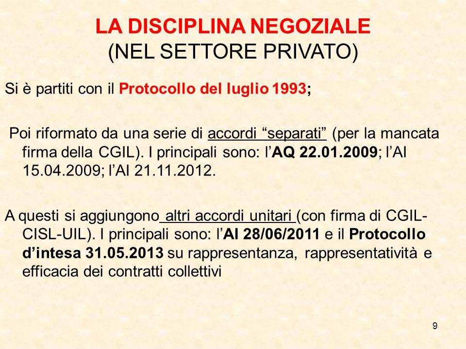LA DISCIPLINA NEGOZIALE (NEL SETTORE PRIVATO) Si è partiti con il Protocollo del luglio 1993; Poi riformato da una serie di accordi separati (per la mancata firma della CGIL).
