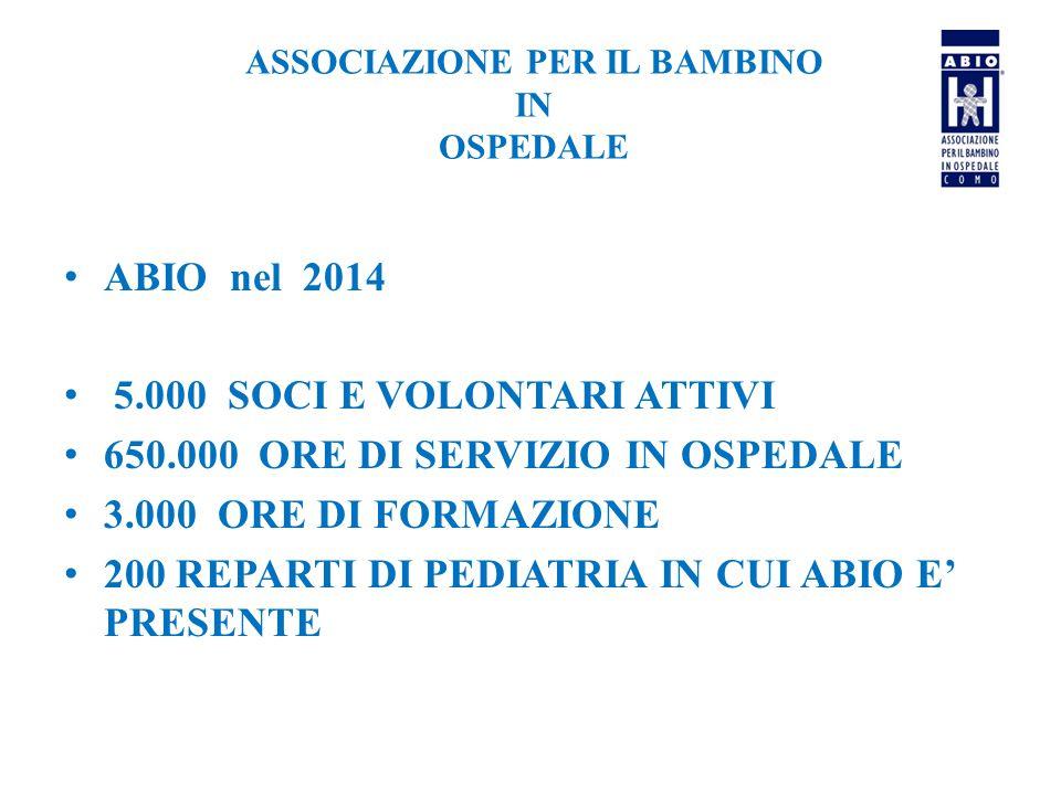 ASSOCIAZIONE PER IL BAMBINO IN OSPEDALE ABIO nel 2014 5.000 SOCI E VOLONTARI ATTIVI 650.000 ORE DI SERVIZIO IN OSPEDALE 3.000 ORE DI FORMAZIONE 200 RE