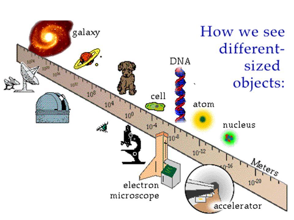 Fisica LHC (3) Unexpected…