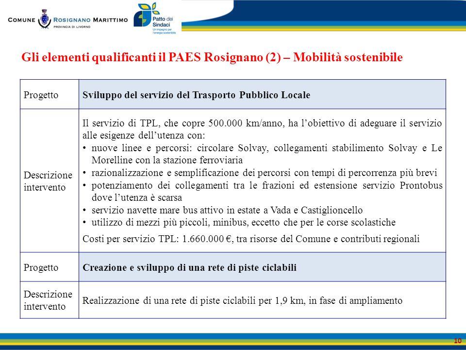 10 ProgettoSviluppo del servizio del Trasporto Pubblico Locale Descrizione intervento Il servizio di TPL, che copre 500.000 km/anno, ha l'obiettivo di