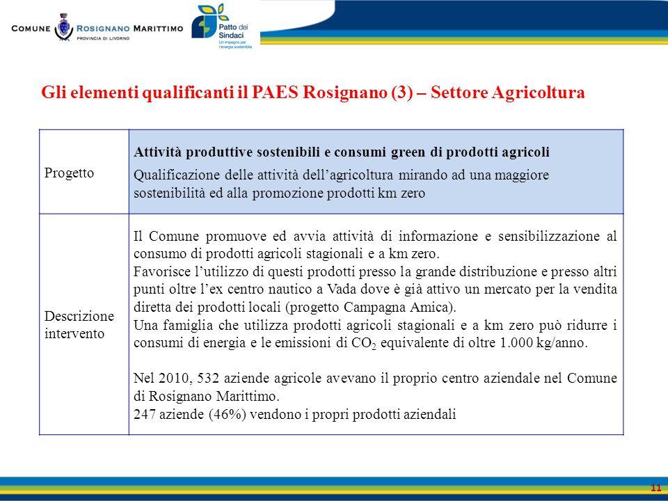 11 Progetto Attività produttive sostenibili e consumi green di prodotti agricoli Qualificazione delle attività dell'agricoltura mirando ad una maggior