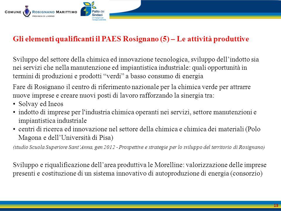 Gli elementi qualificanti il PAES Rosignano (5) – Le attività produttive Sviluppo del settore della chimica ed innovazione tecnologica, sviluppo dell'