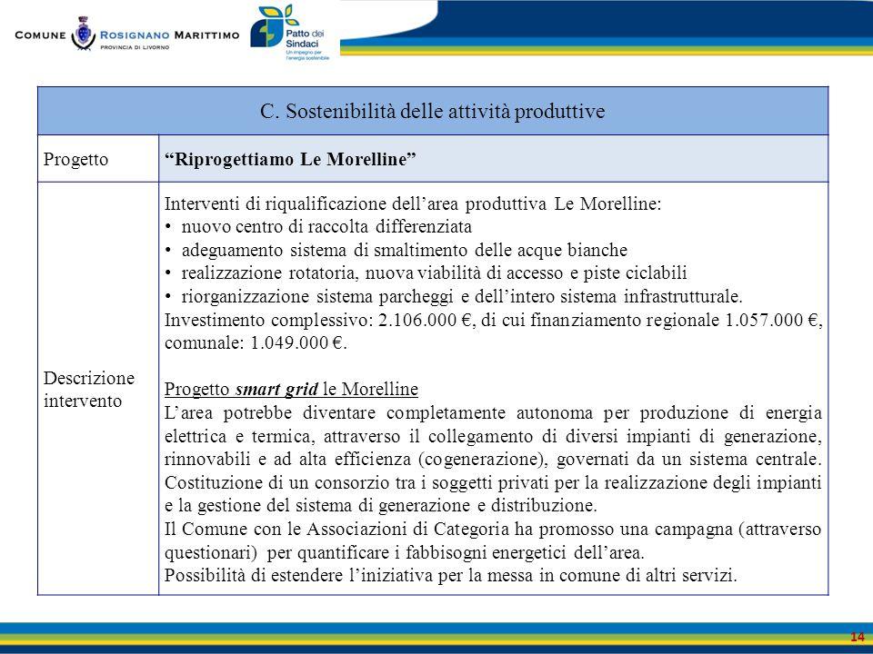 """14 C. Sostenibilità delle attività produttive Progetto""""Riprogettiamo Le Morelline"""" Descrizione intervento Interventi di riqualificazione dell'area pro"""