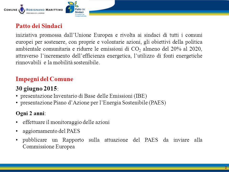 Patto dei Sindaci iniziativa promossa dall'Unione Europea e rivolta ai sindaci di tutti i comuni europei per sostenere, con proprie e volontarie azion