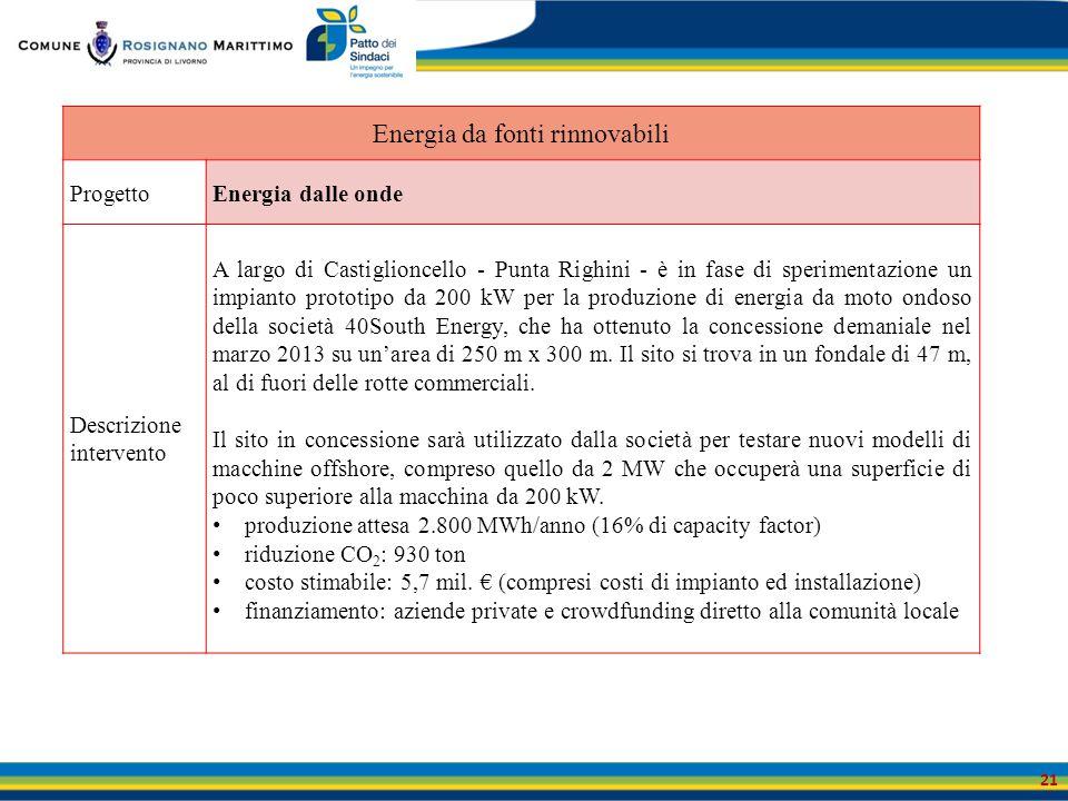21 Energia da fonti rinnovabili ProgettoEnergia dalle onde Descrizione intervento A largo di Castiglioncello - Punta Righini - è in fase di sperimenta