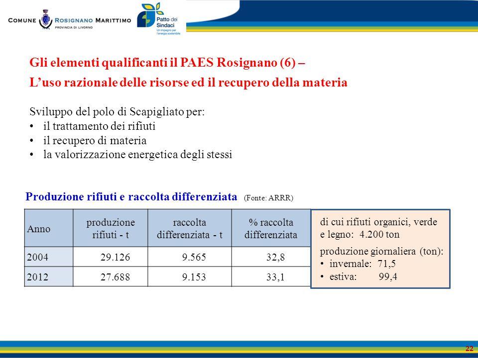 Gli elementi qualificanti il PAES Rosignano (6) – L'uso razionale delle risorse ed il recupero della materia Sviluppo del polo di Scapigliato per: il