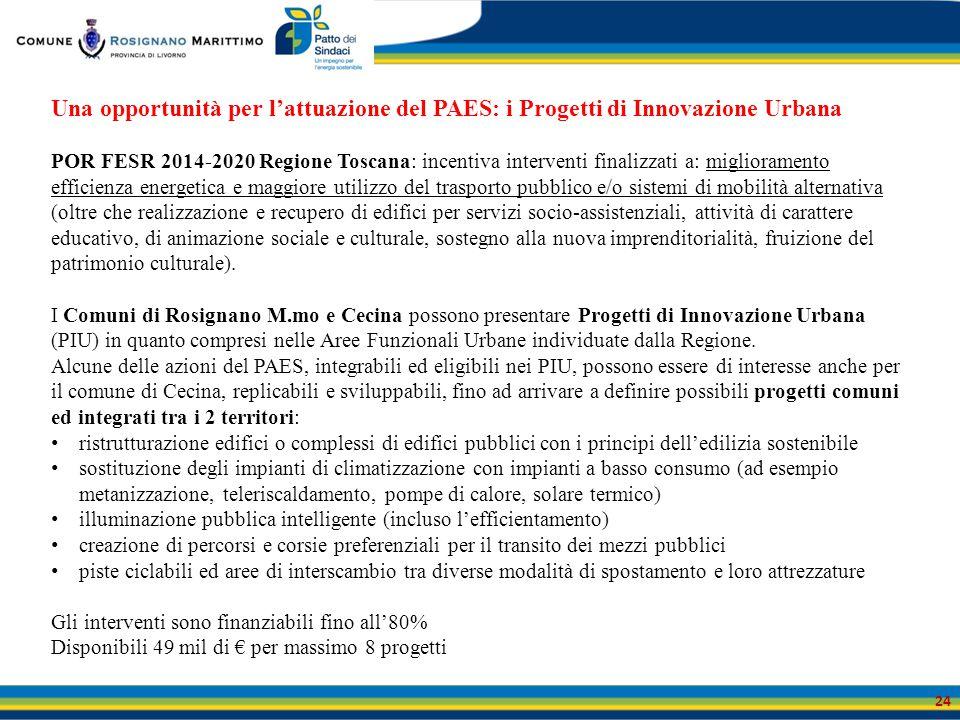 24 Una opportunità per l'attuazione del PAES: i Progetti di Innovazione Urbana POR FESR 2014-2020 Regione Toscana: incentiva interventi finalizzati a: