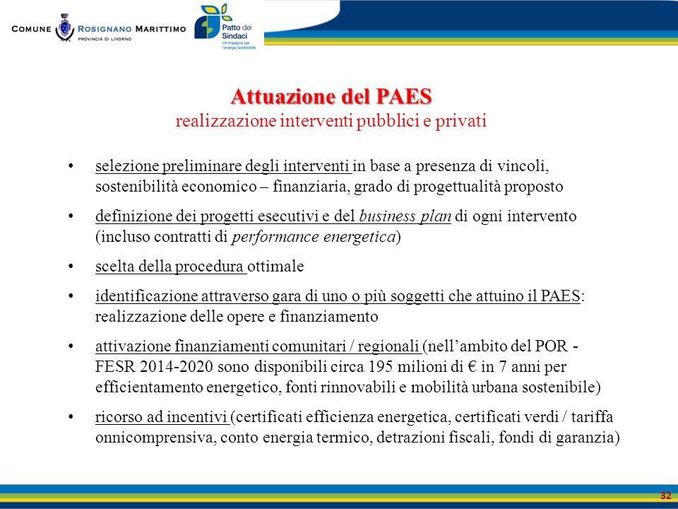 Attuazione del PAES realizzazione interventi pubblici e privati selezione preliminare degli interventi in base a presenza di vincoli, sostenibilità ec