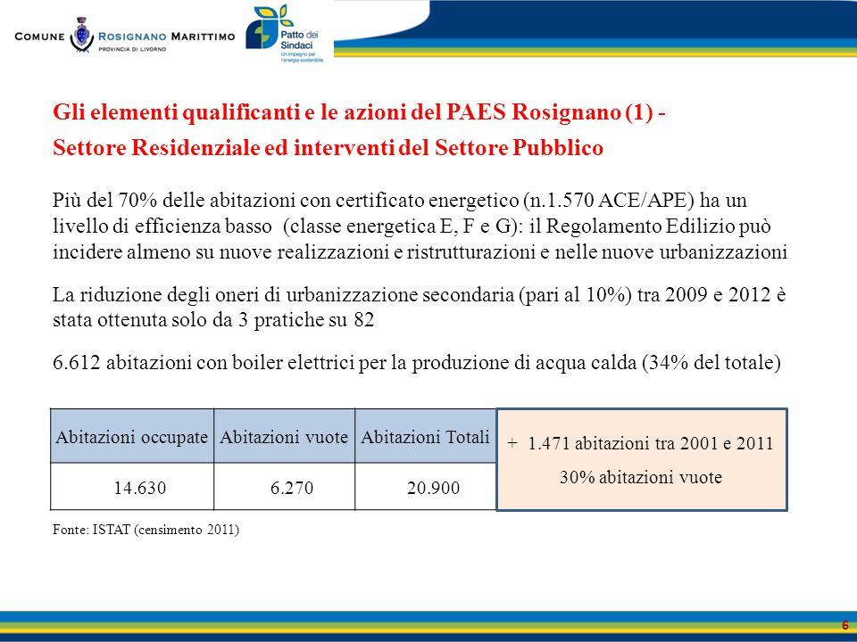 Gli elementi qualificanti e le azioni del PAES Rosignano (1) - Settore Residenziale ed interventi del Settore Pubblico Più del 70% delle abitazioni co