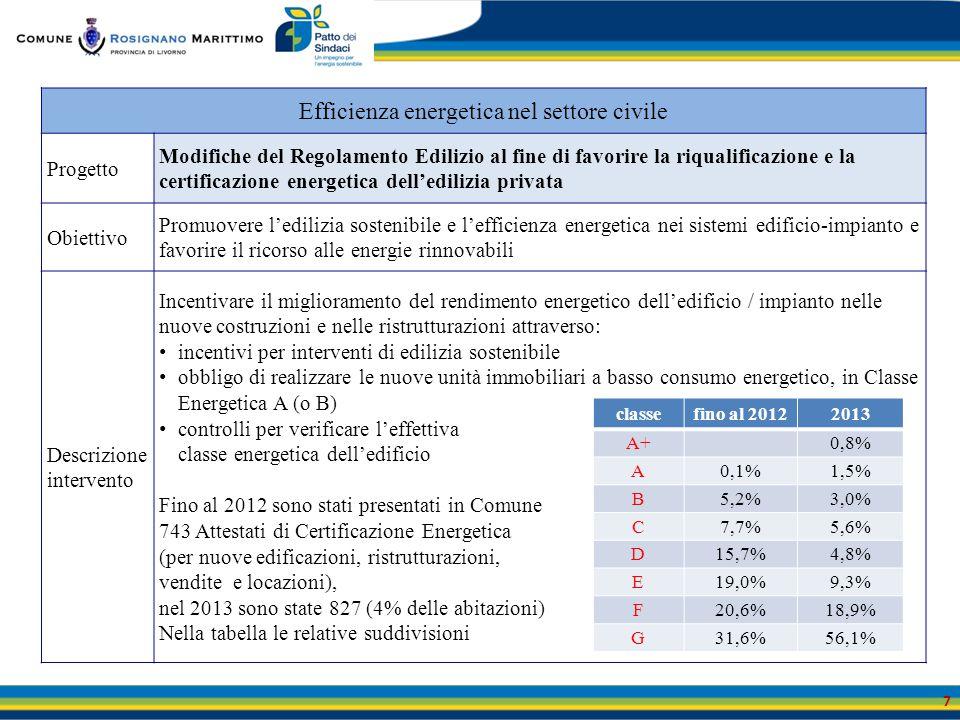 Efficienza energetica nel settore civile Progetto Modifiche del Regolamento Edilizio al fine di favorire la riqualificazione e la certificazione energ