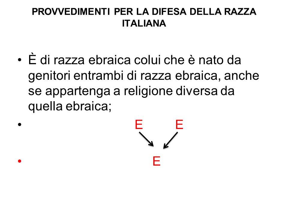 PROVVEDIMENTI PER LA DIFESA DELLA RAZZA ITALIANA È di razza ebraica colui che è nato da genitori entrambi di razza ebraica, anche se appartenga a reli