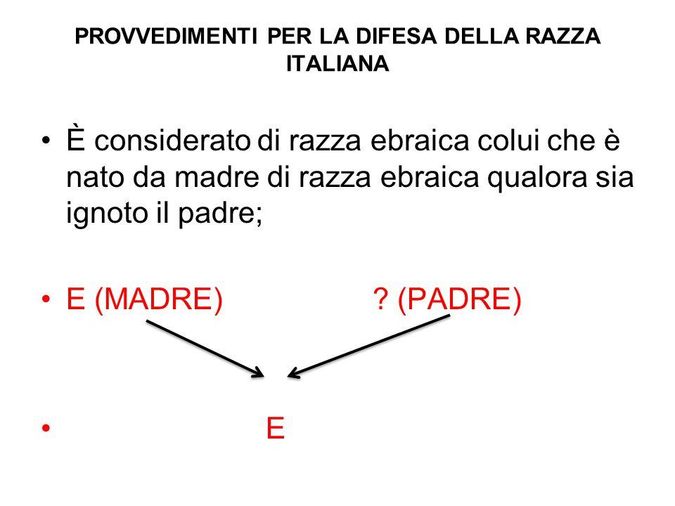 PROVVEDIMENTI PER LA DIFESA DELLA RAZZA ITALIANA È considerato di razza ebraica colui che è nato da madre di razza ebraica qualora sia ignoto il padre