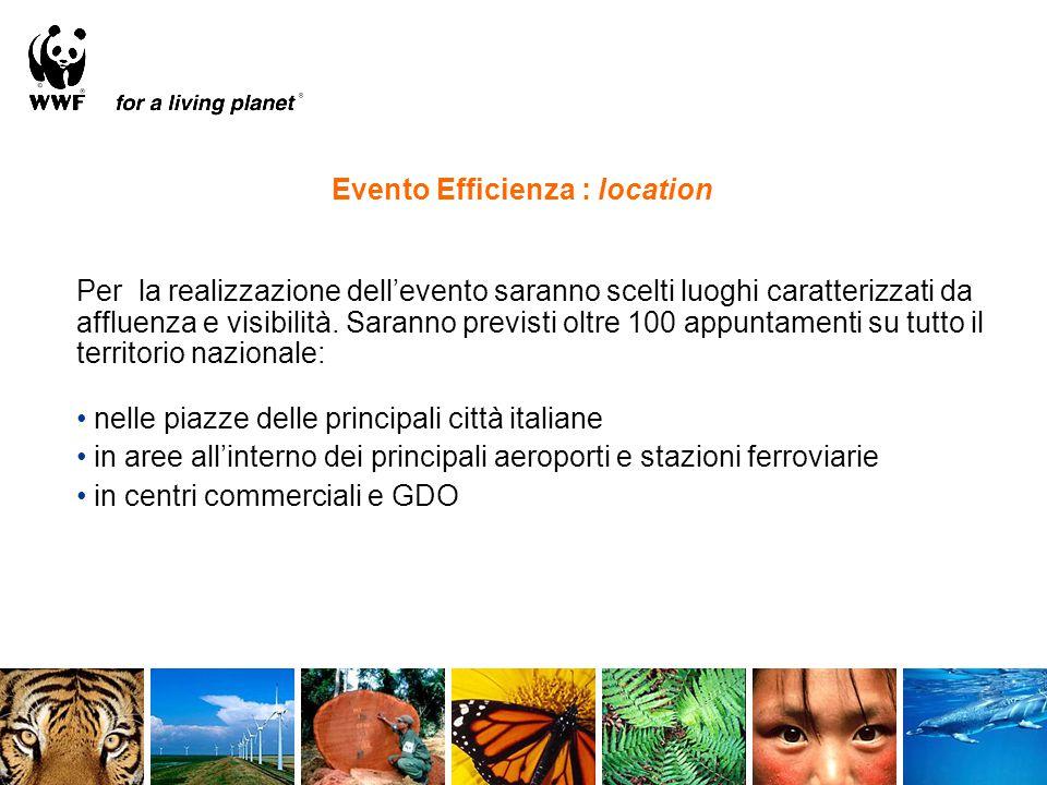 Evento Efficienza : location Per la realizzazione dell'evento saranno scelti luoghi caratterizzati da affluenza e visibilità. Saranno previsti oltre 1