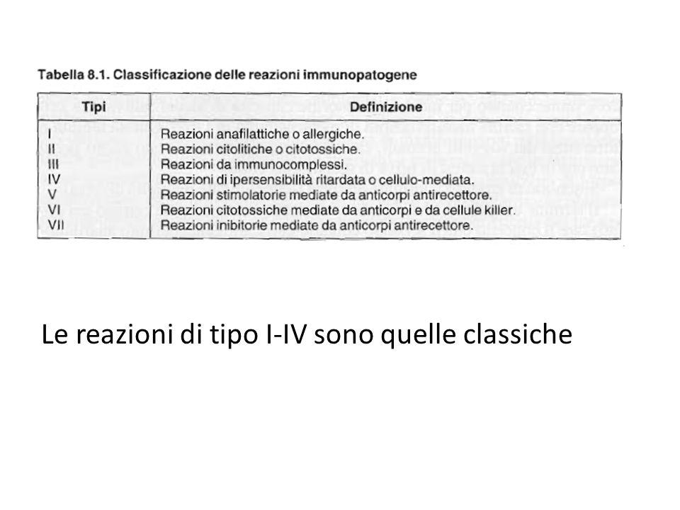 CLASSIFICAZIONE IN BASE ALLA GRAVITA' Sampson 2003 - SIAIP 2005 GRADO3GRADO3 MODERATAMODERATA Come sopra Come sopra + vomito ripetuto o rigonfiamento della lingua Secrezione e marcata ostruzione nasale.