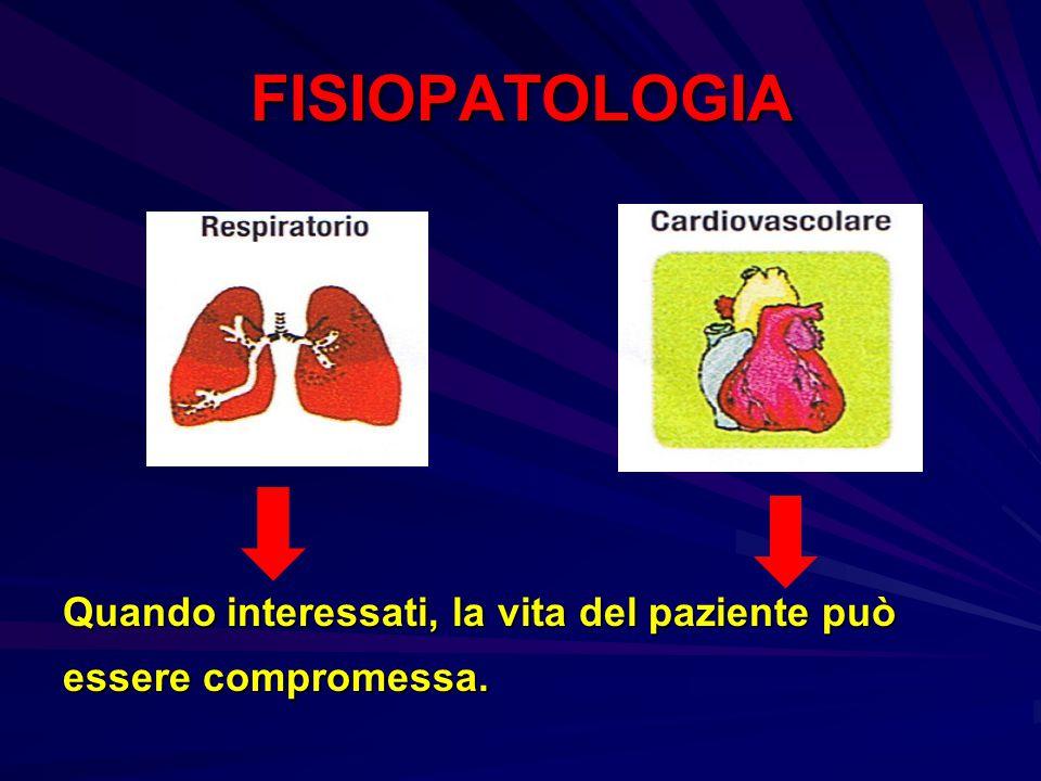 FISIOPATOLOGIA Quando interessati, la vita del paziente può essere compromessa.