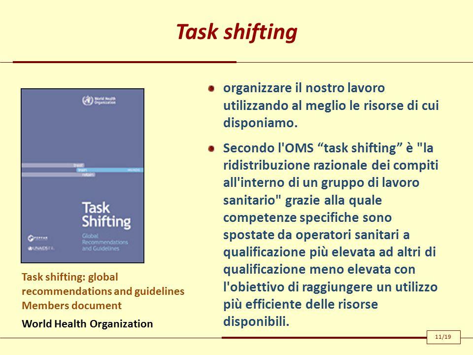 Task shifting organizzare il nostro lavoro utilizzando al meglio le risorse di cui disponiamo.