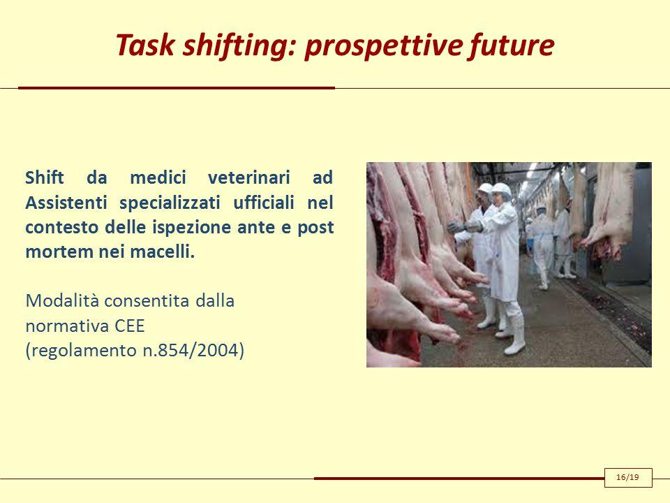 Task shifting: prospettive future Shift da medici veterinari ad Assistenti specializzati ufficiali nel contesto delle ispezione ante e post mortem nei macelli.