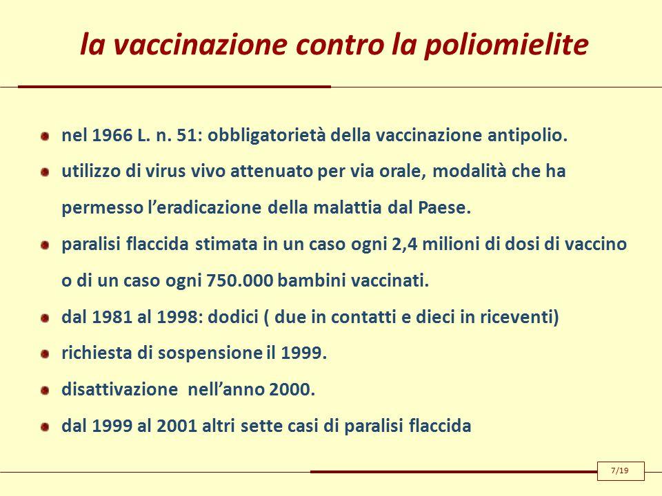 la vaccinazione contro la poliomielite nel 1966 L.