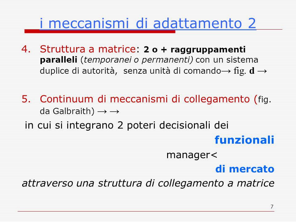 7 i meccanismi di adattamento 2 4.Struttura a matrice: 2 o + raggruppamenti paralleli (temporanei o permanenti) con un sistema duplice di autorità, senza unità di comando → fig.