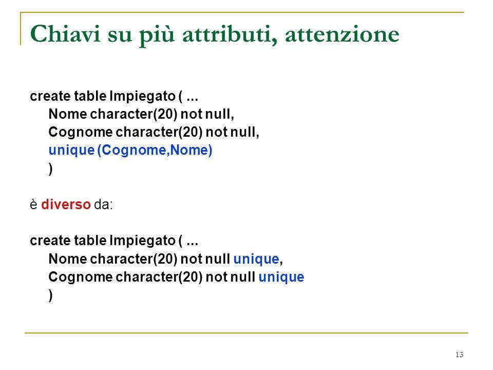 13 Chiavi su più attributi, attenzione create table Impiegato (... Nome character(20) not null, Cognome character(20) not null, unique (Cognome,Nome)