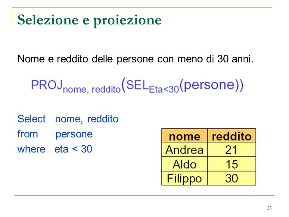 23 Selezione e proiezione Nome e reddito delle persone con meno di 30 anni. Select nome, reddito from persone where eta < 30