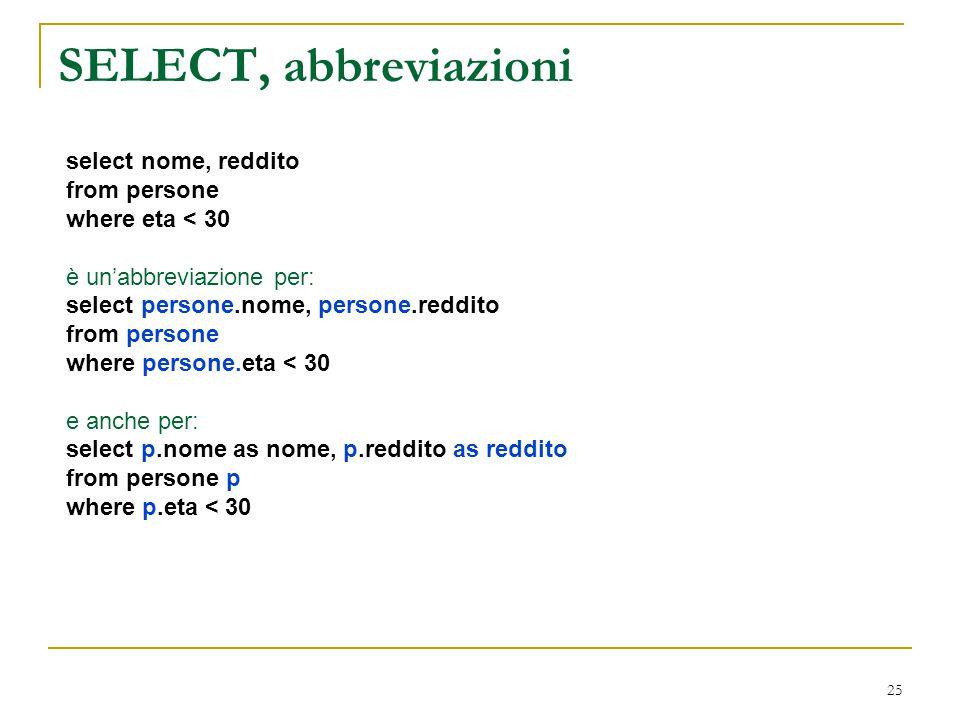 25 SELECT, abbreviazioni select nome, reddito from persone where eta < 30 è un'abbreviazione per: select persone.nome, persone.reddito from persone wh