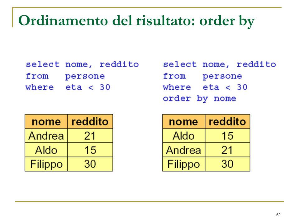 61 Ordinamento del risultato: order by