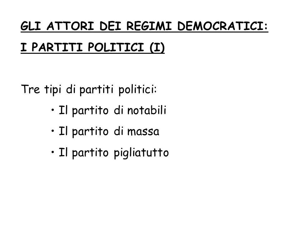 GLI ATTORI DEI REGIMI DEMOCRATICI: I PARTITI POLITICI (I) Tre tipi di partiti politici: Il partito di notabili Il partito di massa Il partito pigliatutto