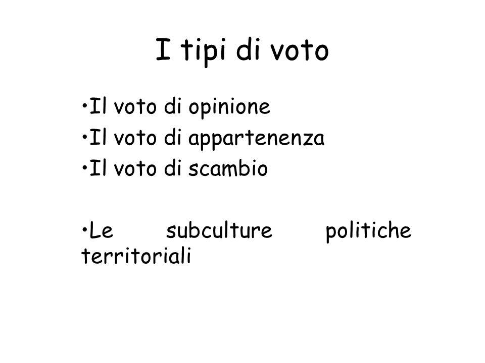 I tipi di voto Il voto di opinione Il voto di appartenenza Il voto di scambio Le subculture politiche territoriali