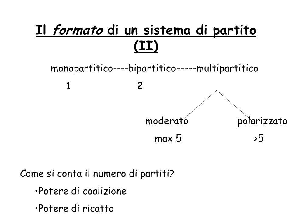 Il formato di un sistema di partito (II) monopartitico----bipartitico-----multipartitico 1 2 moderato polarizzato max 5 >5 Come si conta il numero di partiti.