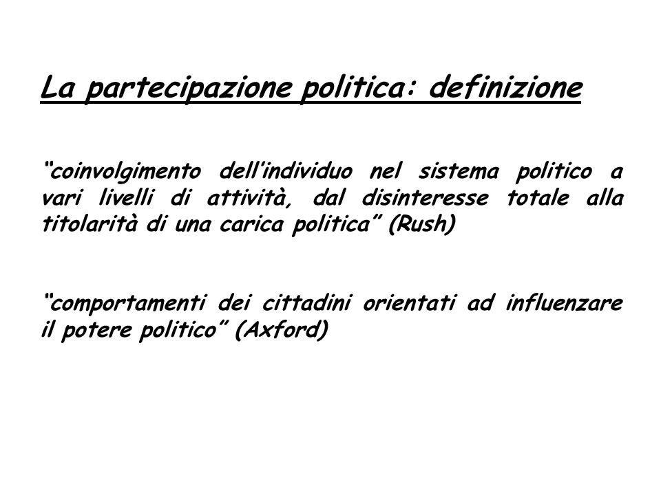 La partecipazione politica: definizione coinvolgimento dell'individuo nel sistema politico a vari livelli di attività, dal disinteresse totale alla titolarità di una carica politica (Rush) comportamenti dei cittadini orientati ad influenzare il potere politico (Axford)