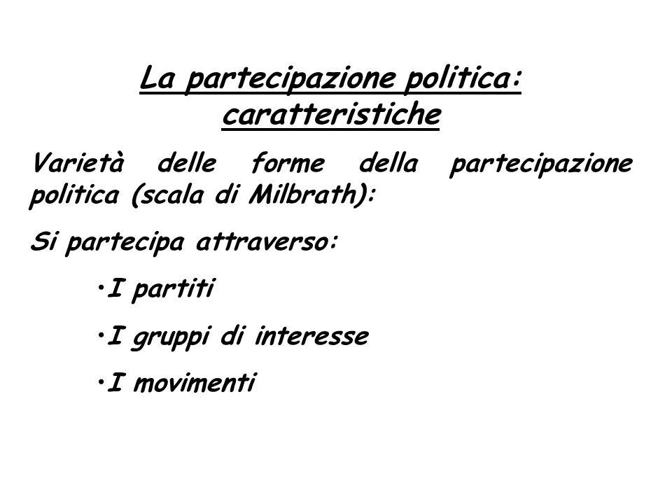 La partecipazione politica: caratteristiche Varietà delle forme della partecipazione politica (scala di Milbrath): Si partecipa attraverso: I partiti I gruppi di interesse I movimenti