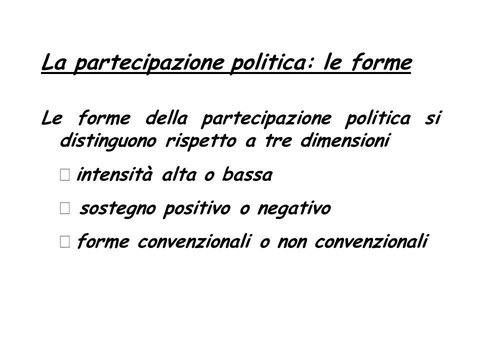 La partecipazione politica: le forme Le forme della partecipazione politica si distinguono rispetto a tre dimensioni  intensità alta o bassa 