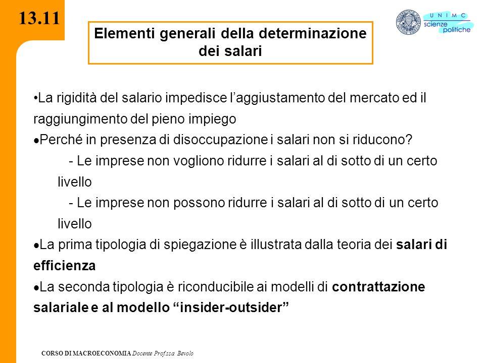 CORSO DI MACROECONOMIA Docente Prof.ssa Bevolo 13.11 Elementi generali della determinazione dei salari La rigidità del salario impedisce l'aggiustamento del mercato ed il raggiungimento del pieno impiego  Perché in presenza di disoccupazione i salari non si riducono.