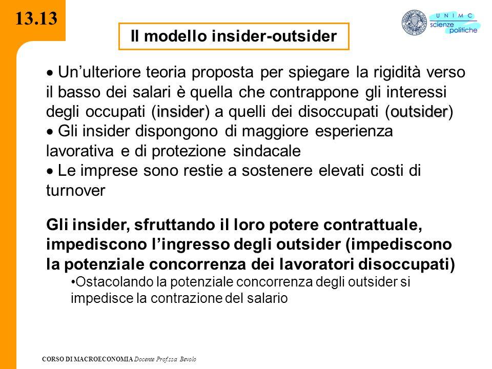 CORSO DI MACROECONOMIA Docente Prof.ssa Bevolo 13.13 Il modello insider-outsider insideroutsider  Un'ulteriore teoria proposta per spiegare la rigid