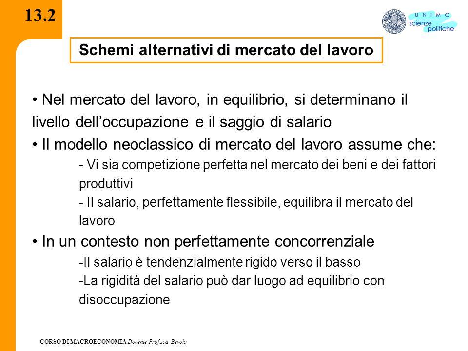CORSO DI MACROECONOMIA Docente Prof.ssa Bevolo 13.2 Schemi alternativi di mercato del lavoro Nel mercato del lavoro, in equilibrio, si determinano il