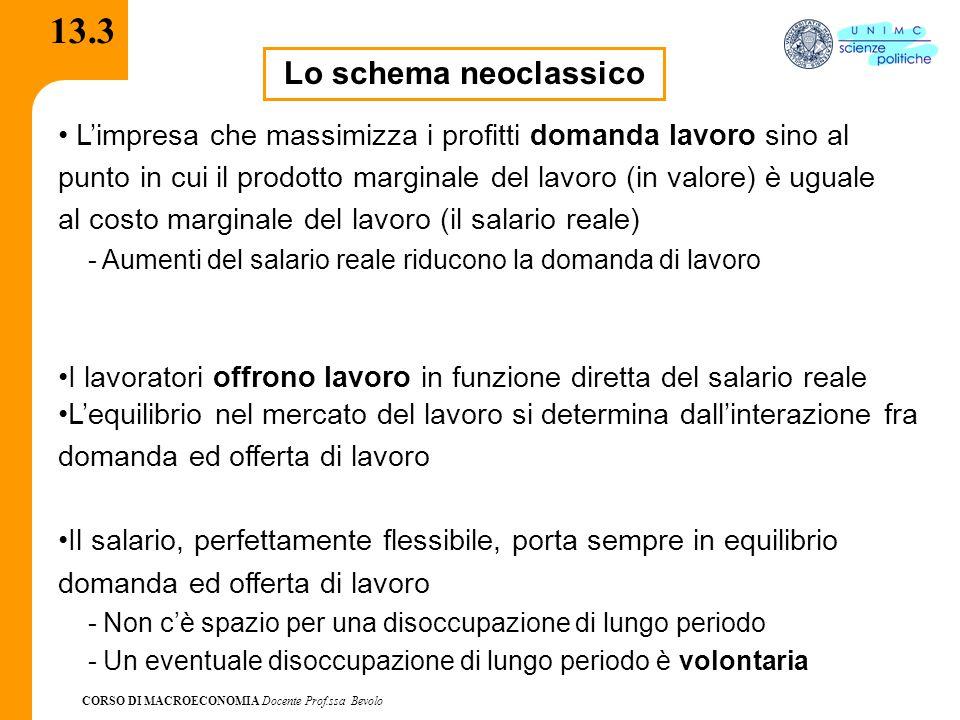 CORSO DI MACROECONOMIA Docente Prof.ssa Bevolo 13.3 Lo schema neoclassico L'equilibrio nel mercato del lavoro si determina dall'interazione fra domand