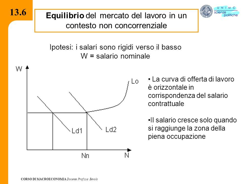 CORSO DI MACROECONOMIA Docente Prof.ssa Bevolo 13.6 Equilibrio del mercato del lavoro in un contesto non concorrenziale Ipotesi: i salari sono rigidi